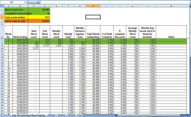 Using what I know to write about what I know – Using spreadsheets
